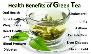 what-are-the-benefits-of-green-tea-Health-Benefits-of-Green-Tea