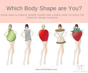 Which Body Shape are You_